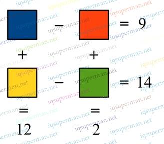 四色方块趣题