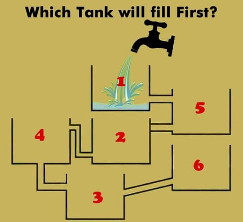 又一则哪个水箱先满问题