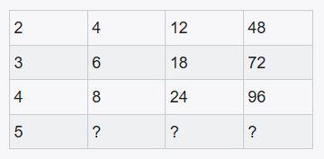 表格中的数字