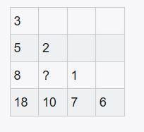格子中的问号数字