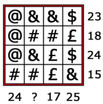 符号与数字的问题
