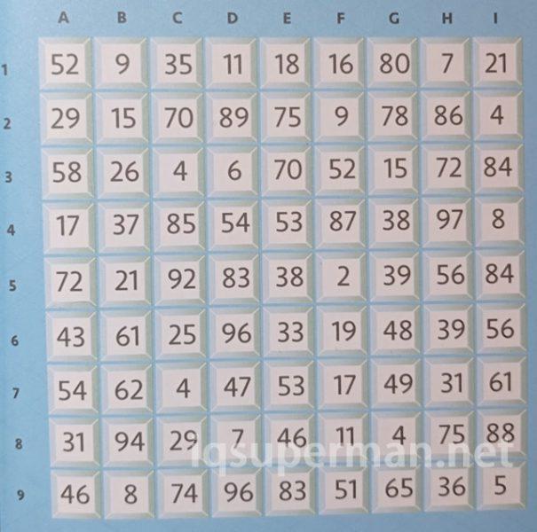 找出特殊的方块