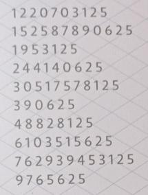 数字敏感性测试
