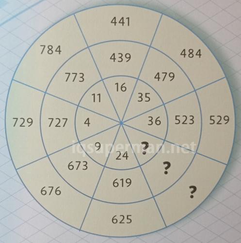 圆盘数字问题