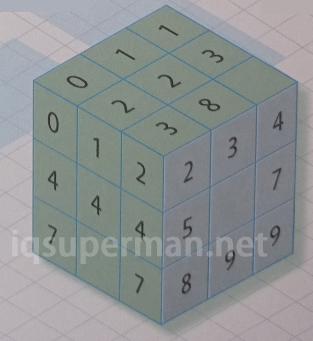 立方体数字之谜