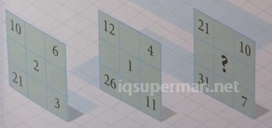 方格中的找规律填数字
